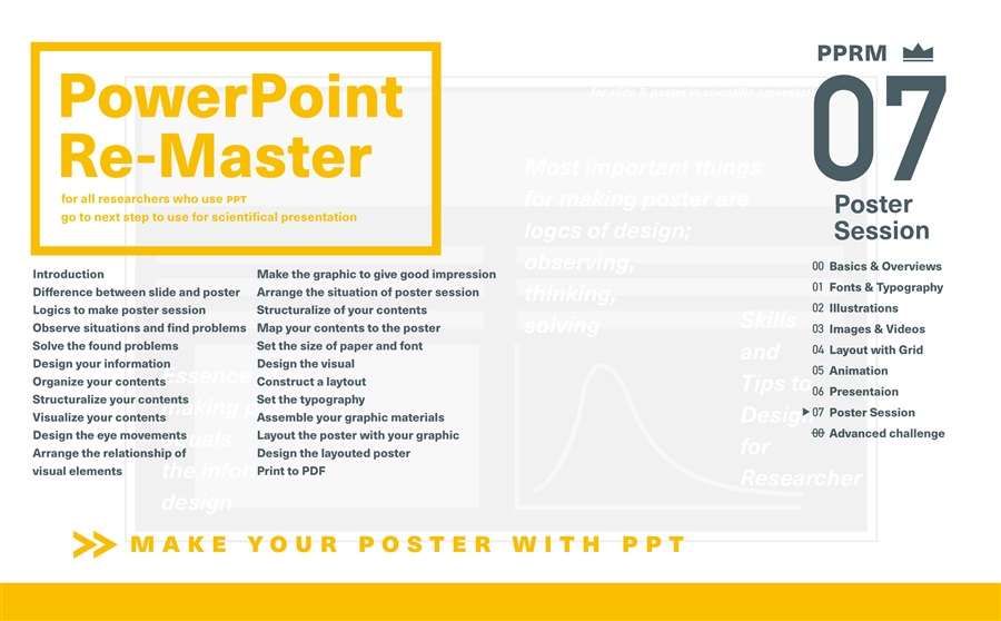 PowerPoint Re-Master 07 Poster Session