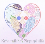 Reversible Negophilia